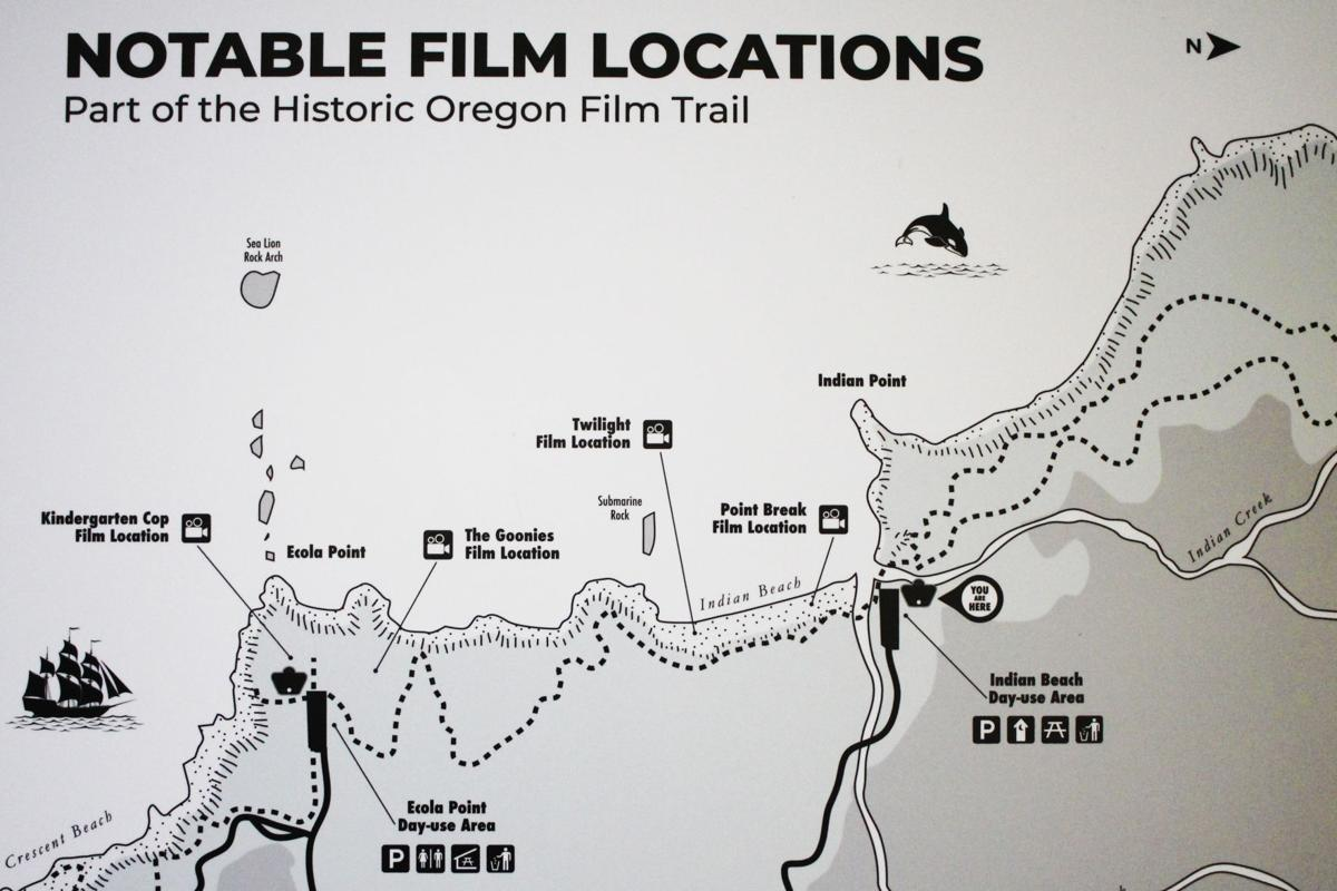 Ecola film sites