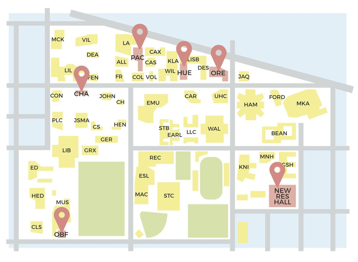 Update: Six construction projects at UO