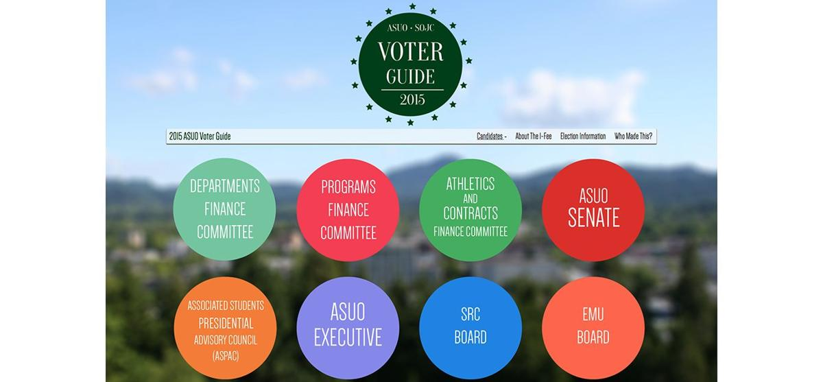 2015 election voter guide is now live