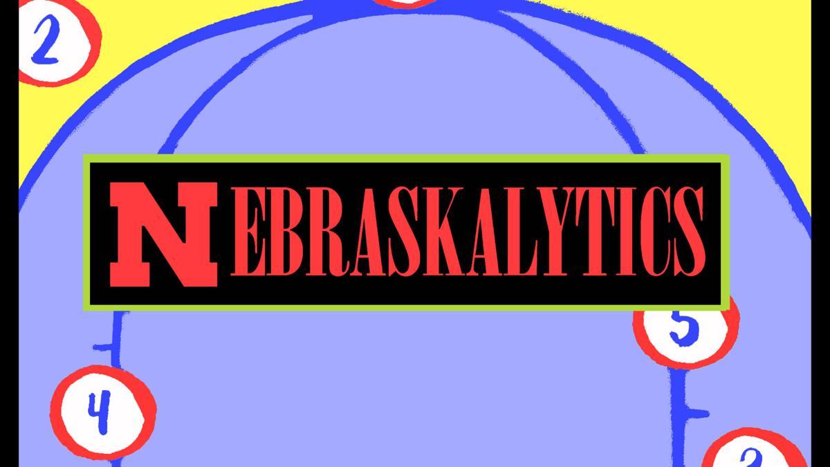 Nebraskalytics: Who will Nebraska basketball's starting five be next season?