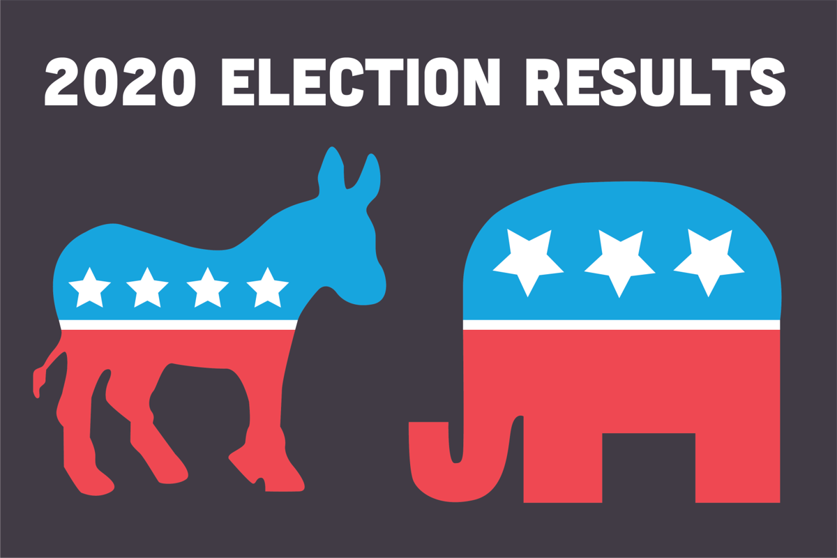 n-electionresults