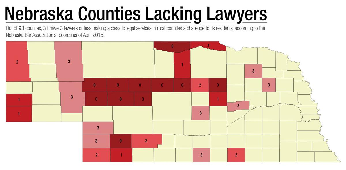 rural law