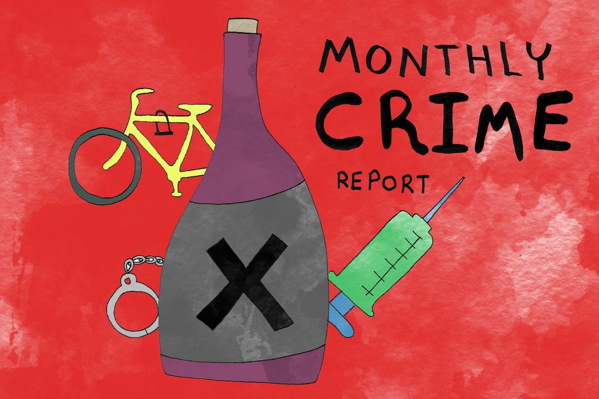 Crime Log for October