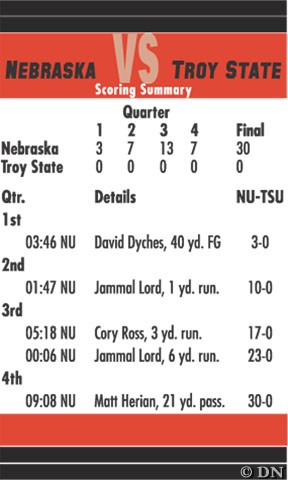 Huskers top Trojans despite early offensive woes