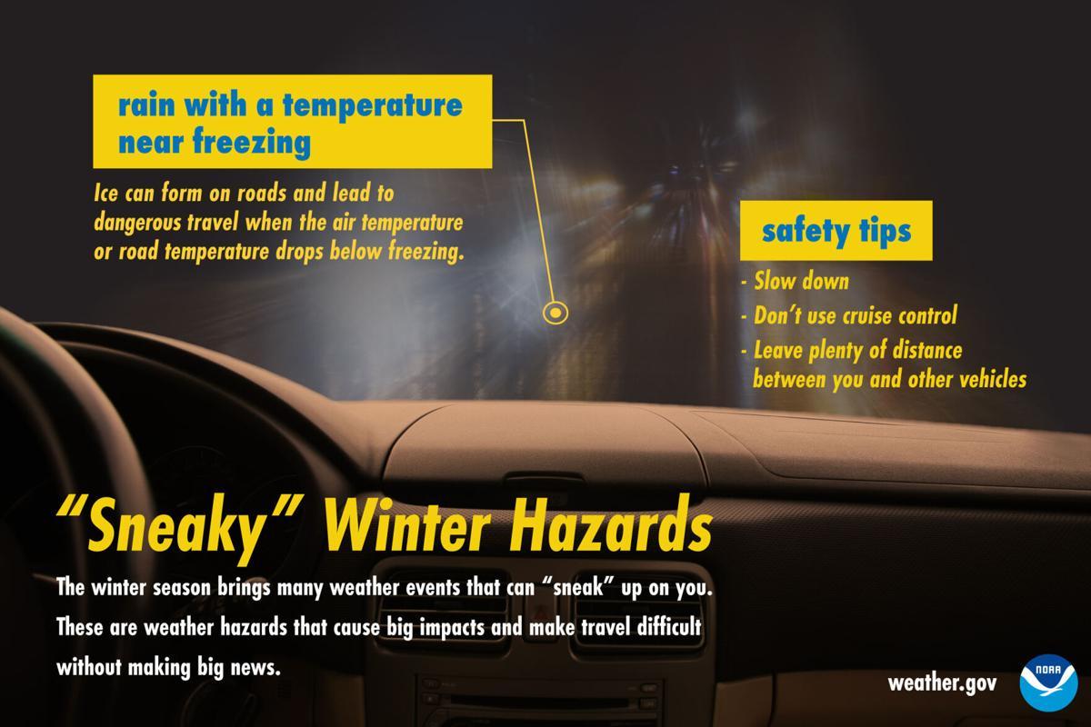 Winter driving hazards