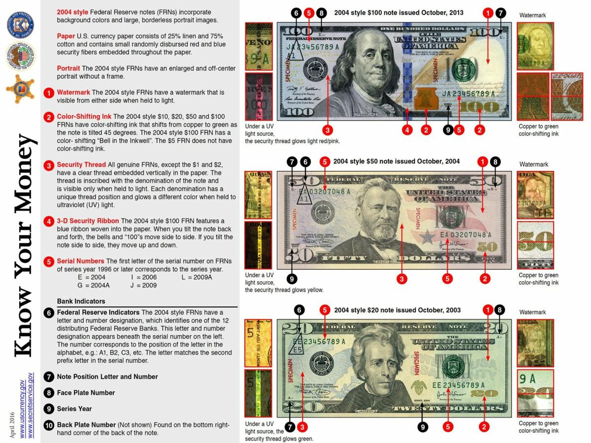 Crime Stoppers offers tips for counterfeit currency