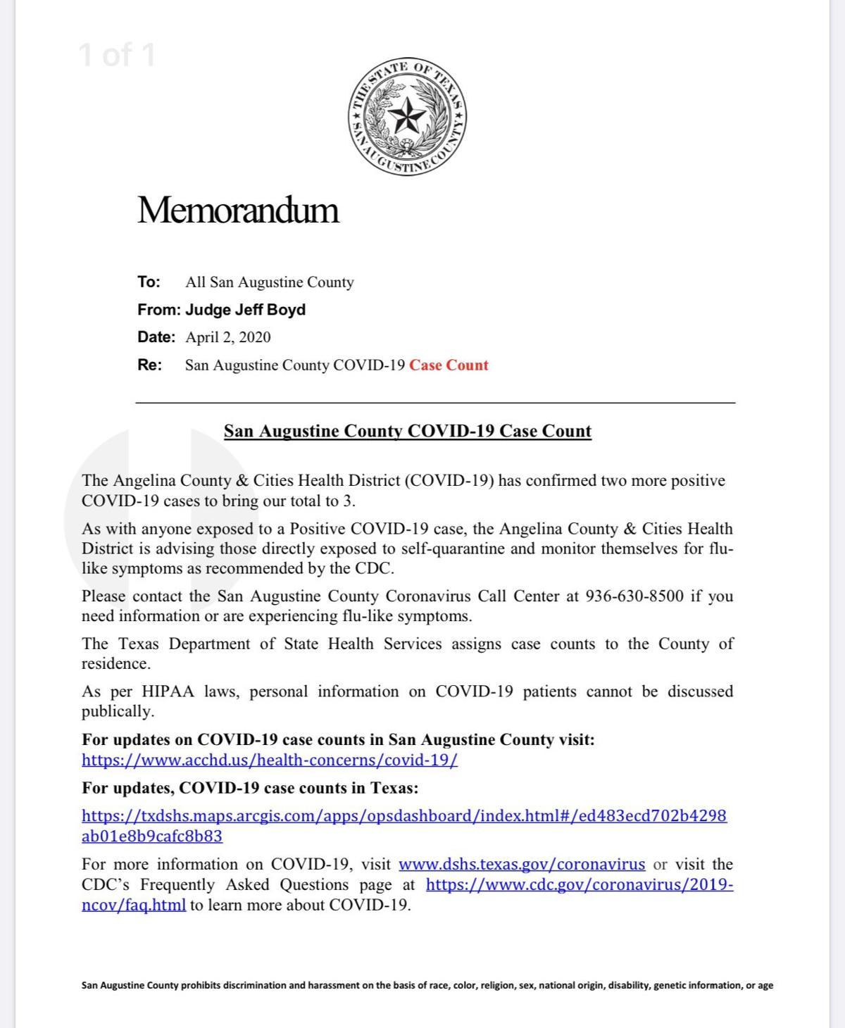 COVID -COVID -19 San Augustine County case count, April 2
