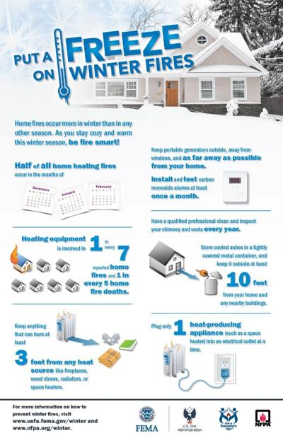 Keep your home safe during cold weather