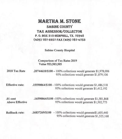 Sabine County Hospital District proposed tax rate