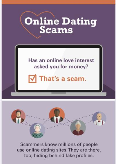 New FTC Data Show Consumers Reported Losing More Than $200 Million to Romance Scams in 2019
