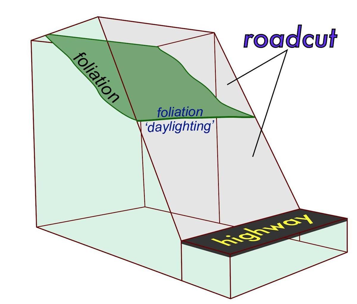Rockfish Gap geology