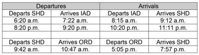 Airport adds flights to schedule