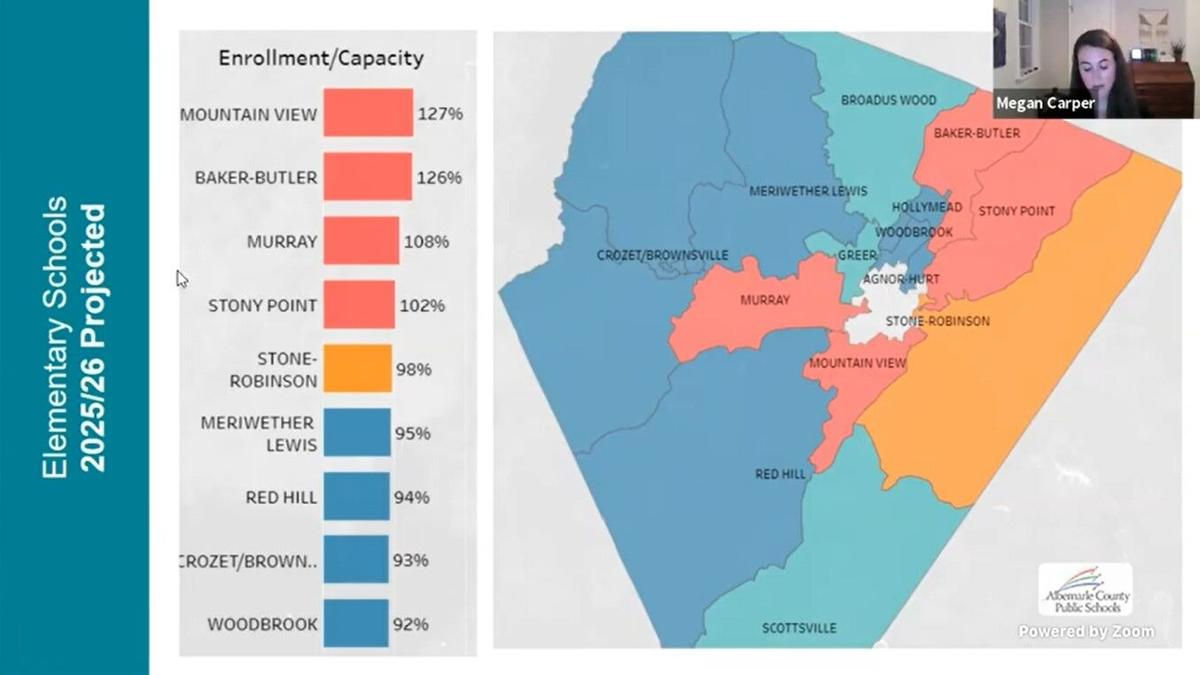 LRPAC capacity projections 2021
