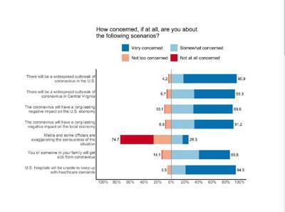 BeHeardCVA survey