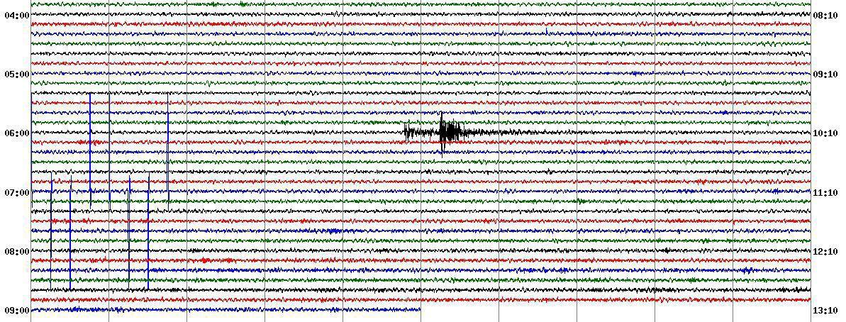 2020 Louisa quake