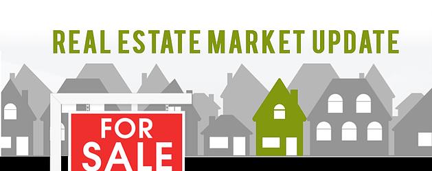 Image result for real estate market