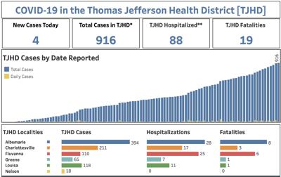 TJHD 6/29 stats