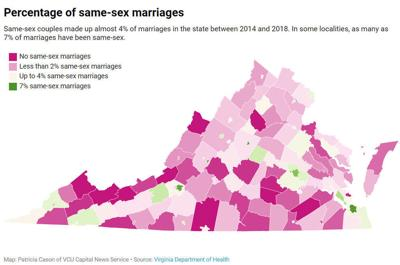 Percentage of same-sex marriages