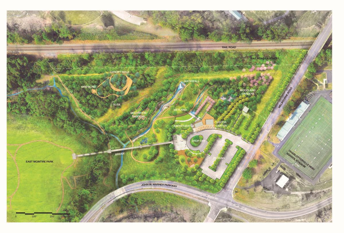 Botanical Garden schematic