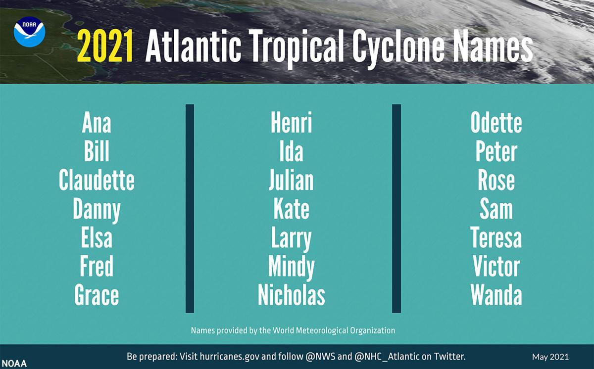 Hurricane Names 2021