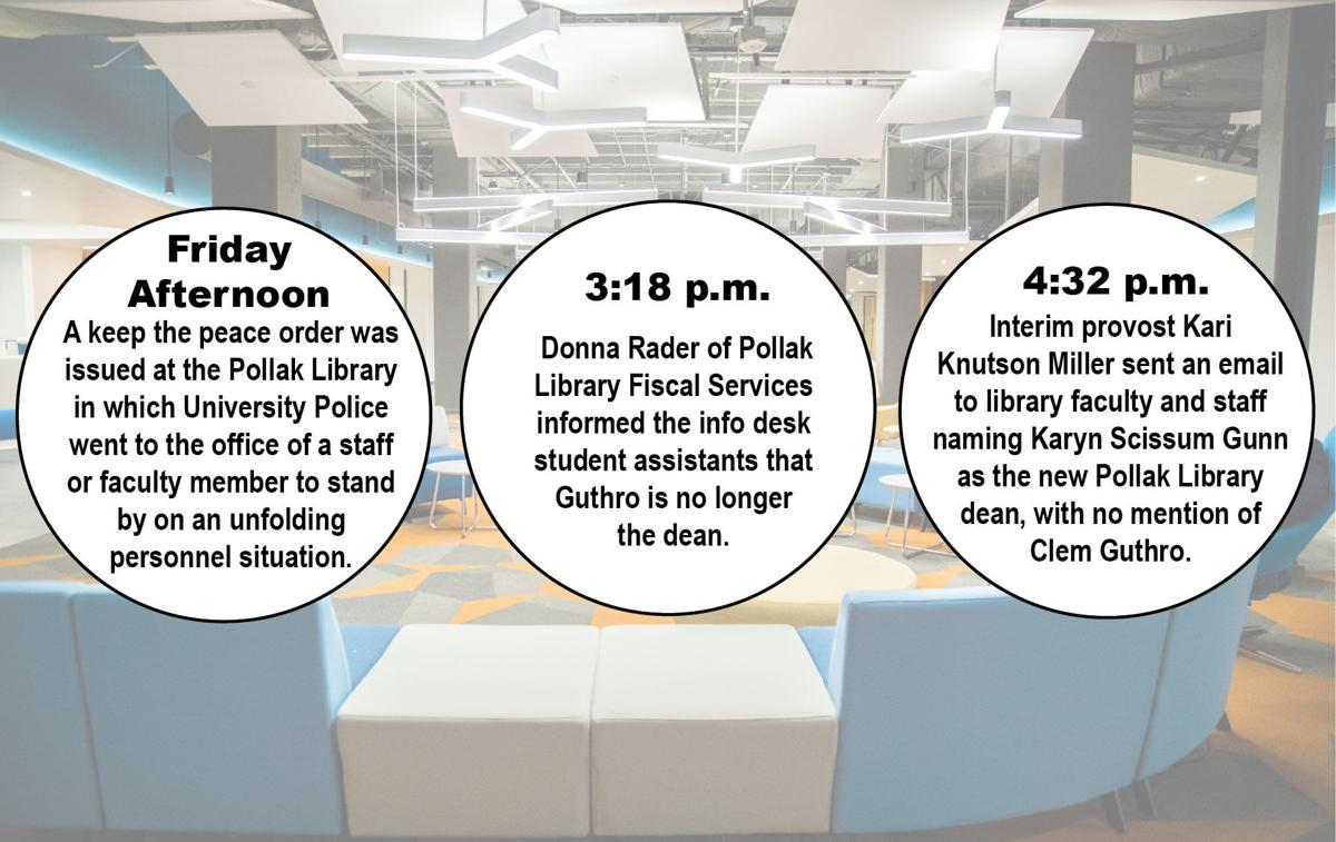 Clem Guthro Is No Longer Dean Of The Pollak Library At Cal State Fullerton Campus News Dailytitan Com Pollak library assesses no charges for ill borrowing privileges provided that the lending library assesses charges under $30. pollak library at cal state fullerton
