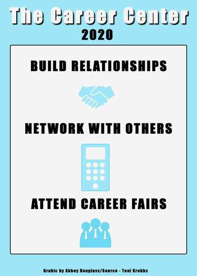 Career Center graphic