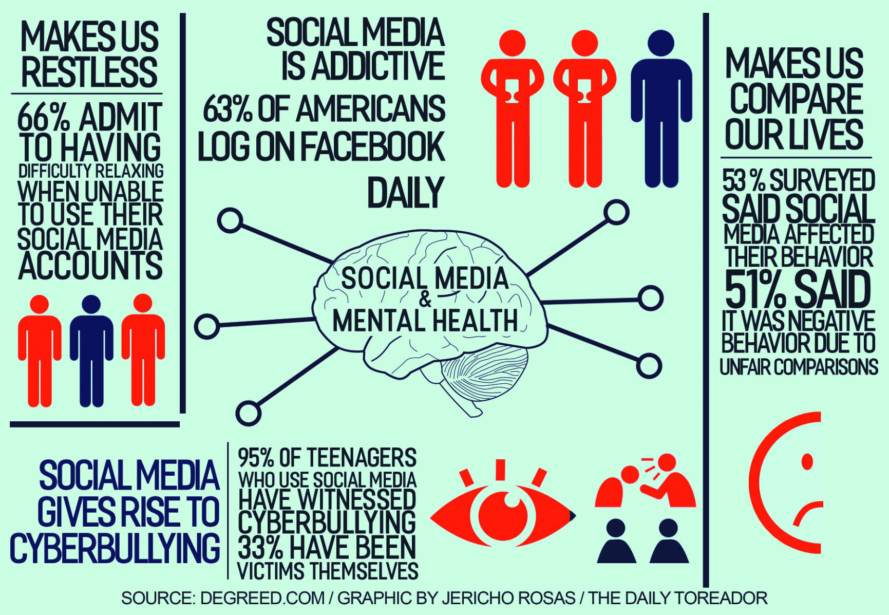 Watch Is Social Media Good for our Health video