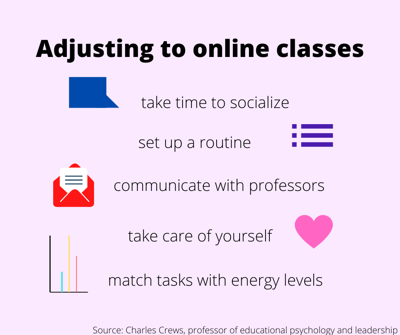 Adjusting to online classes