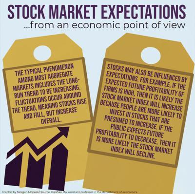 021220.Herbert.StockMarket.jpg