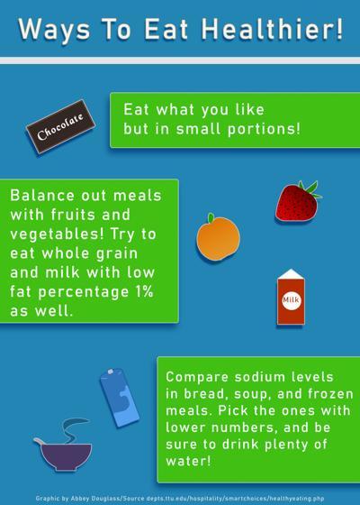 Student Wellness Tips
