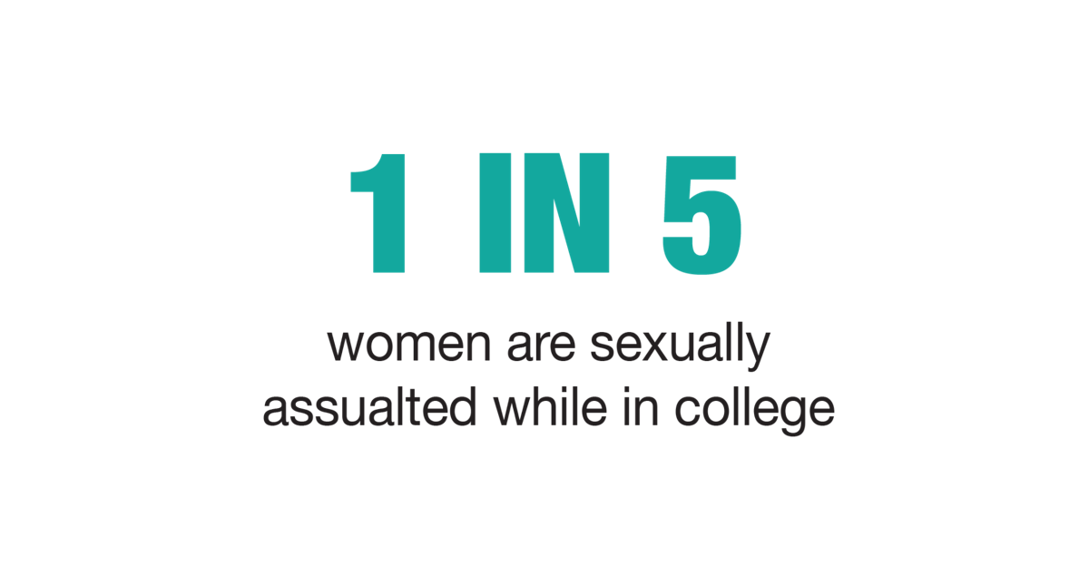 """We Believe You"": Big 12 school collaborate on sexual assault prevention numbers"
