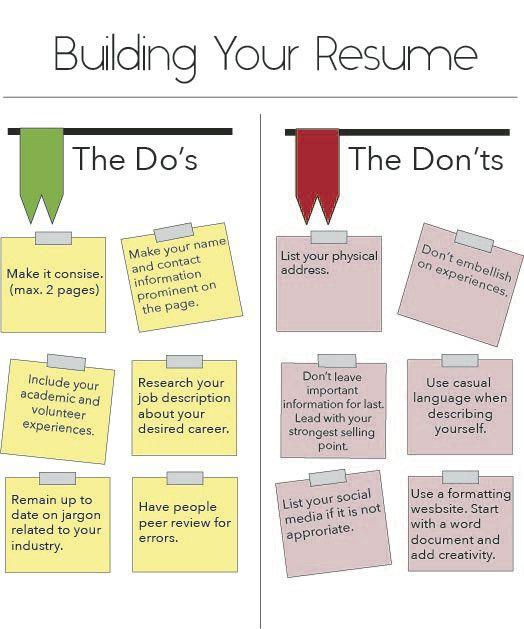 Professionals discuss resumé tips, mistakes | News | dailytoreador.com