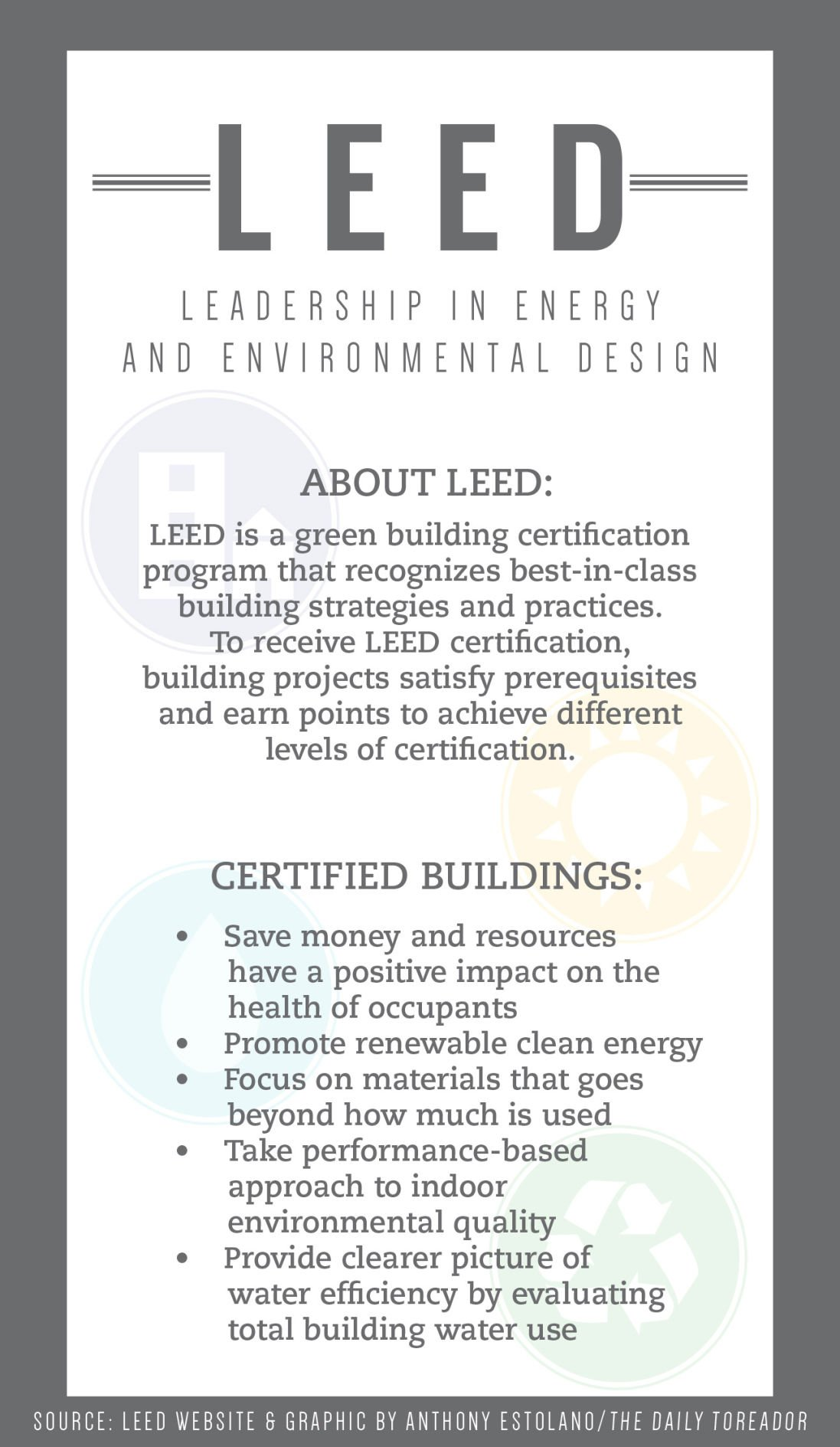 Tech works to comply with leed standard news dailytoreador leed 1betcityfo Gallery