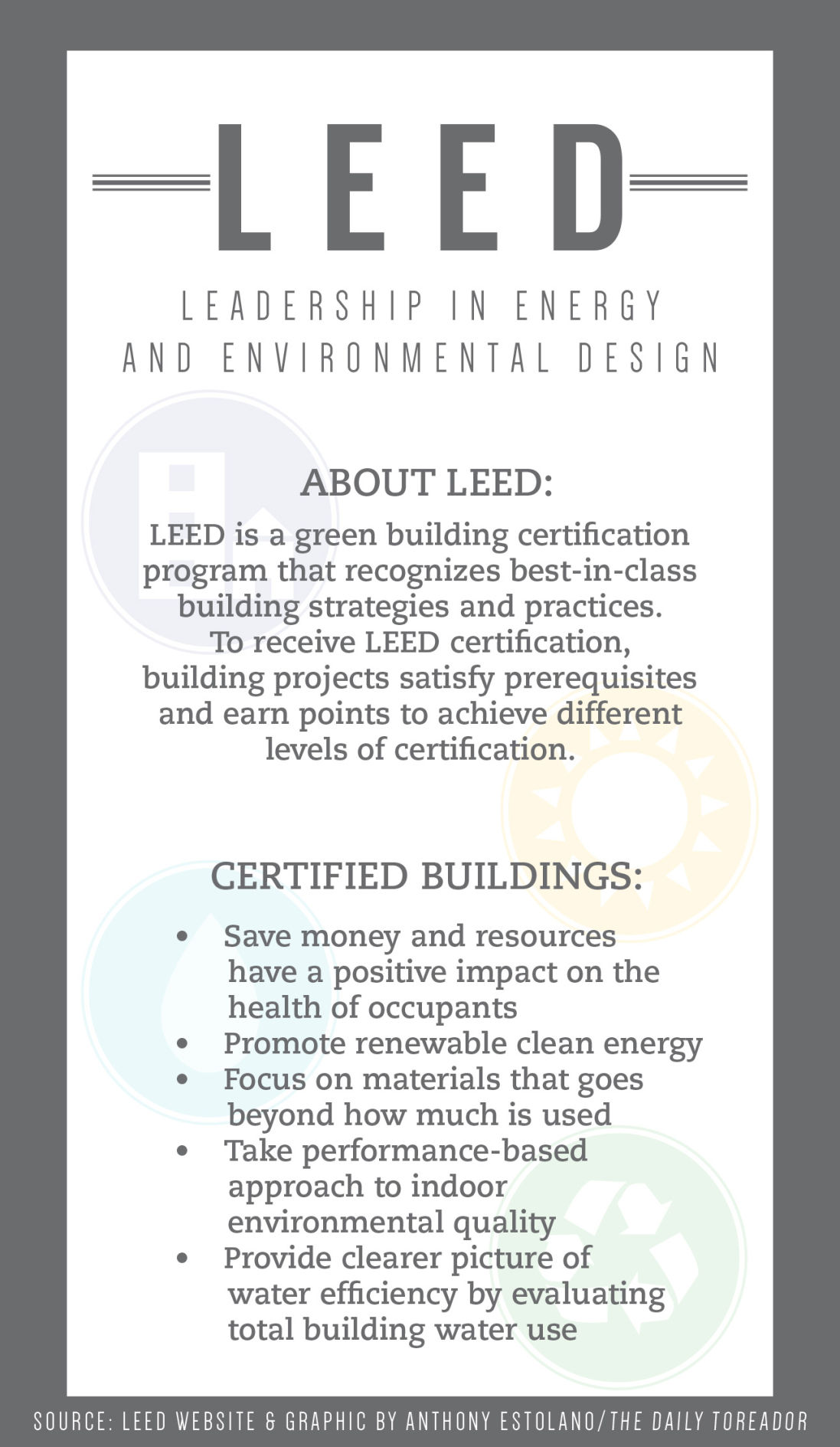 Tech Works To Comply With Leed Standard News Dailytoreador