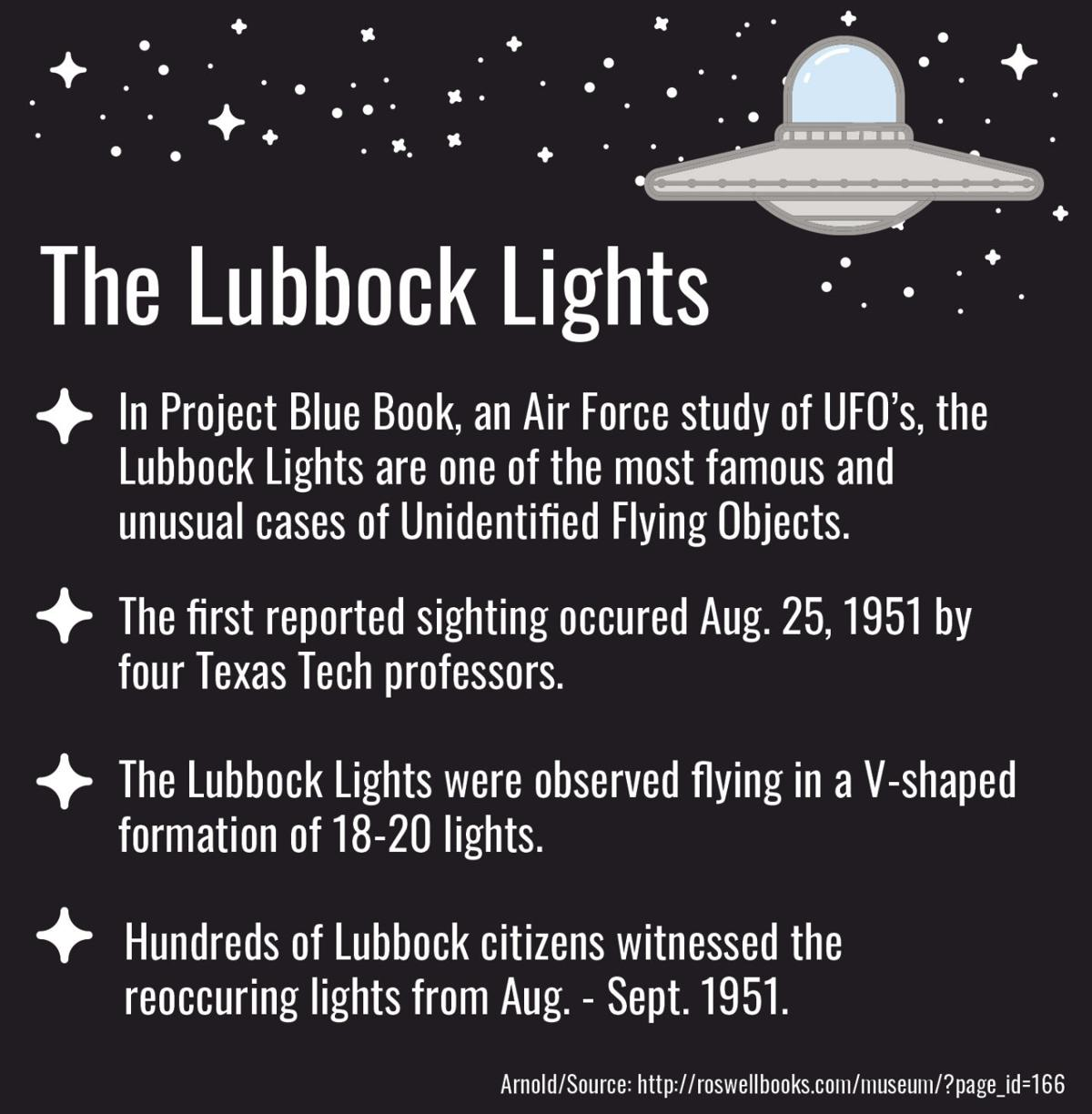 Lubbock Lights Remain Mystery
