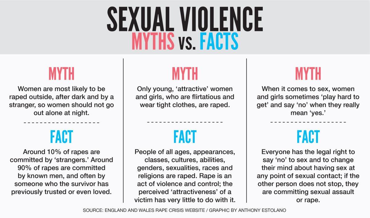 sexual assault organizations