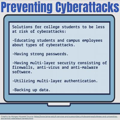 022220.Rubio.Cyberattacks.jpg