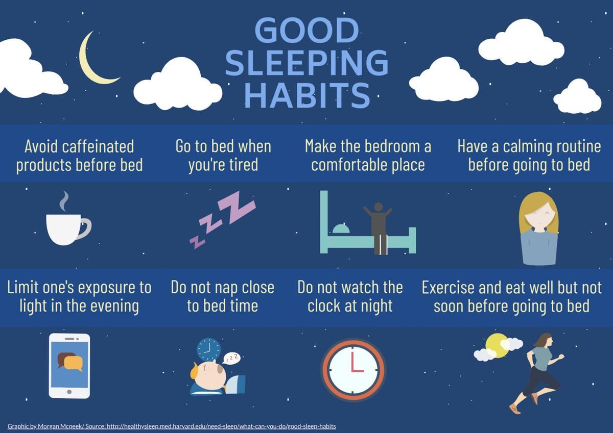 Managing sleep schedules affects efficiency during finals week ...