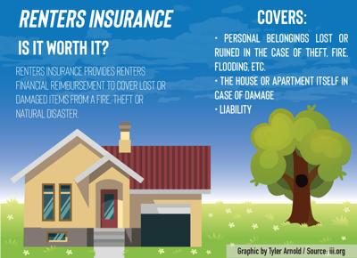 Importance of renters insurance
