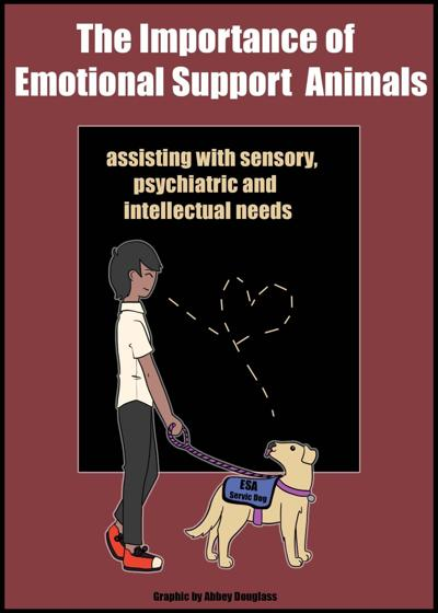 Importance of emotional support animals