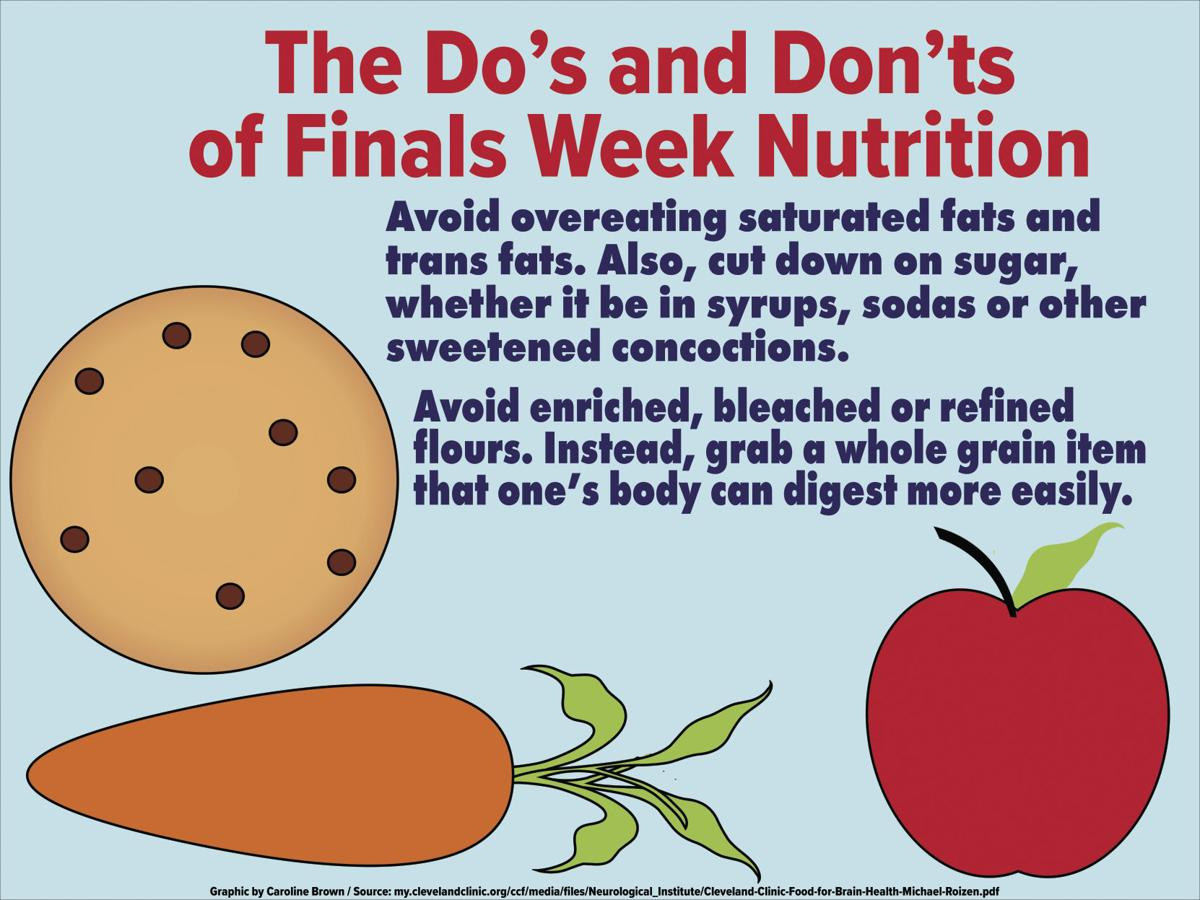 Campus personnel stress proper nutrition during finals