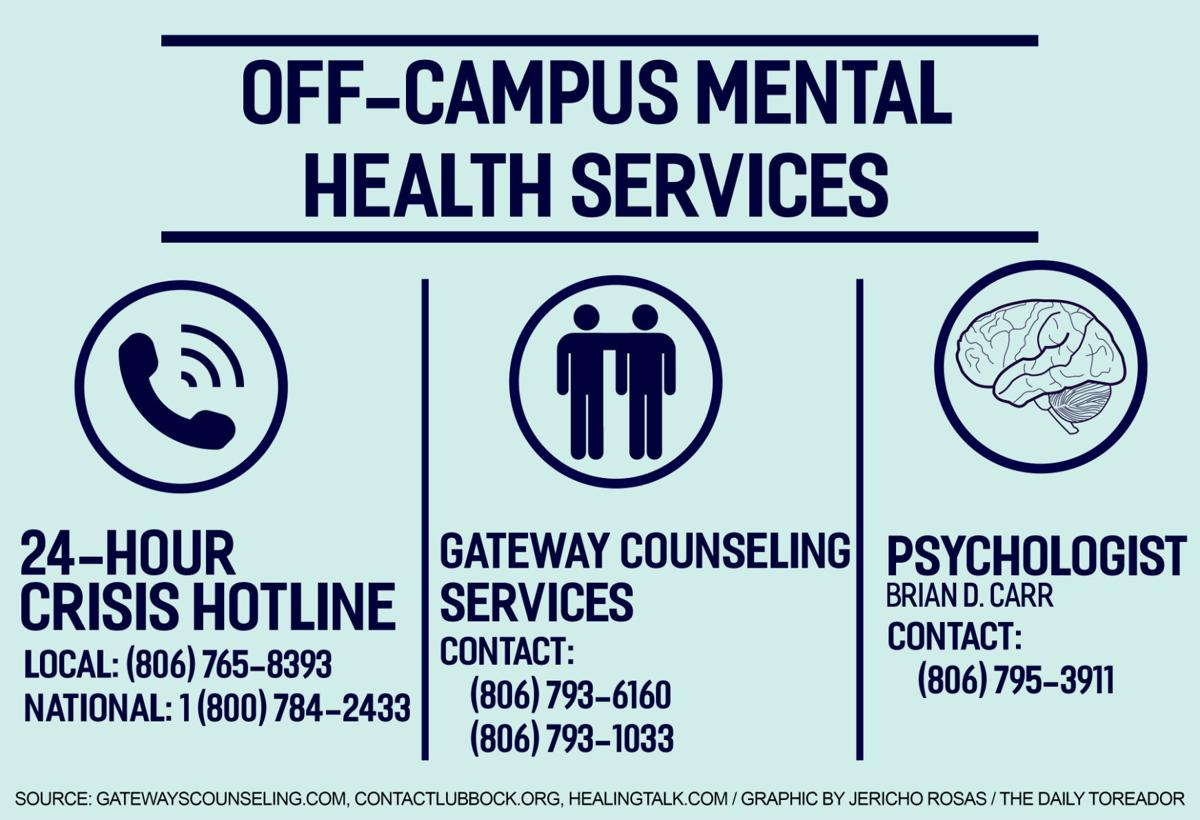 Off Campus Mental Health Services Available To Students News