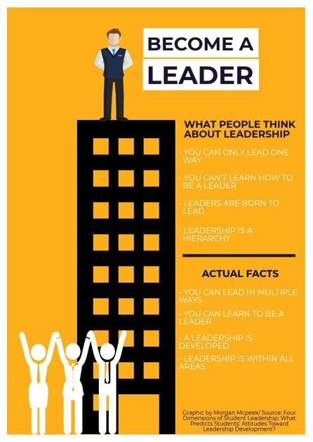 Leadership roles give students opportunities, beneficial skills