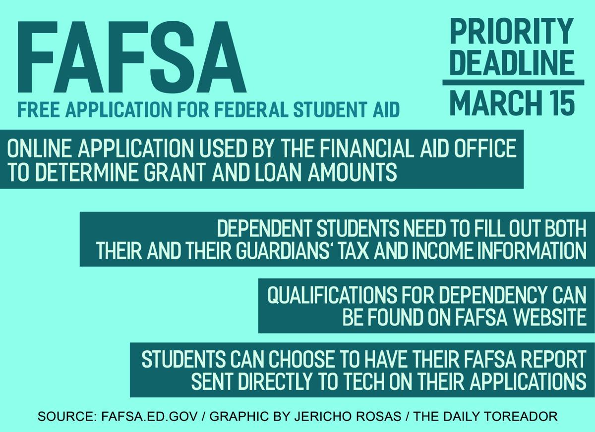 Fafsa Priority Deadline Is March 15 La Vida