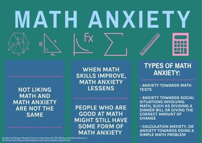 090519.Rubio.MathAnxiety.jpg