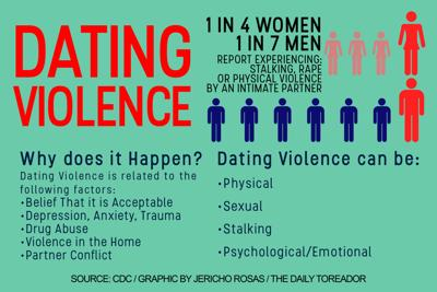 Sexual dating abuse dangers of online dating sites