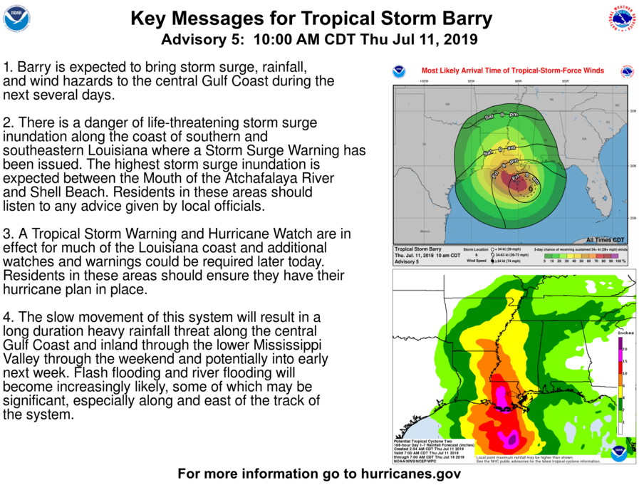 Tropical Storm Barry key facts