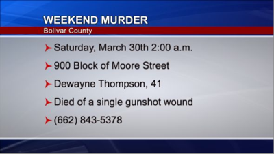 Weekend Shooting Claims Life of Cleveland Man   News