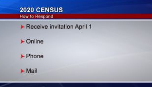 2020 Census Coming Up