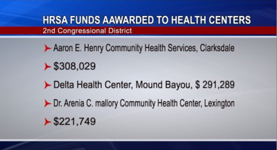 Funds Awarded To Health Centers